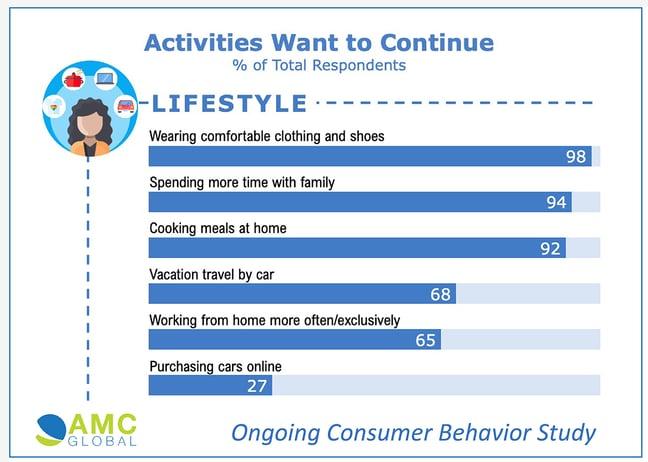 AMC Lifestyle-1