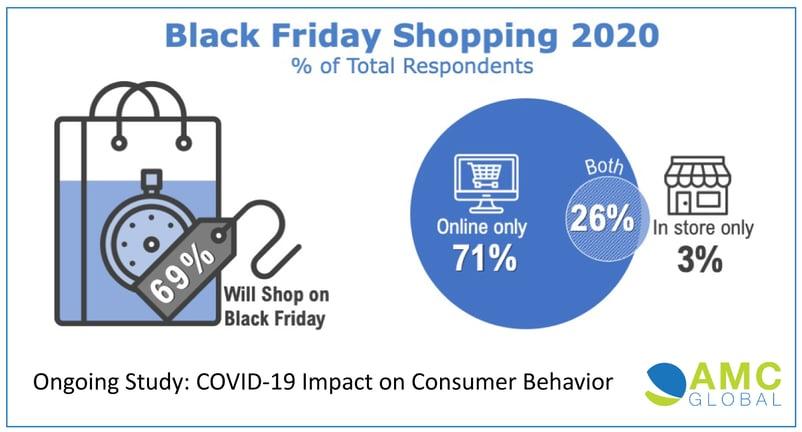 AMC-Black-Friday-Shopping