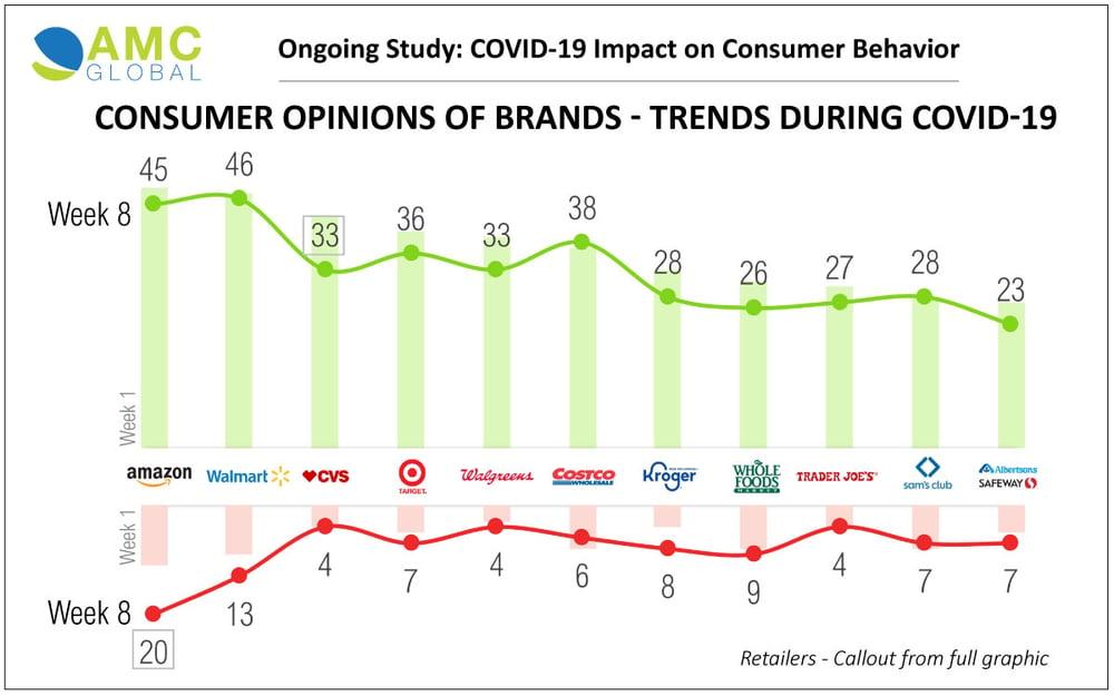 AMC-Consumer-Perception-Statistics-2