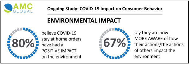 AMC-Environmental-Statistics